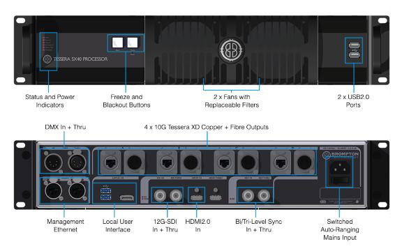Brompton Tessera SX40 4K LED Processor